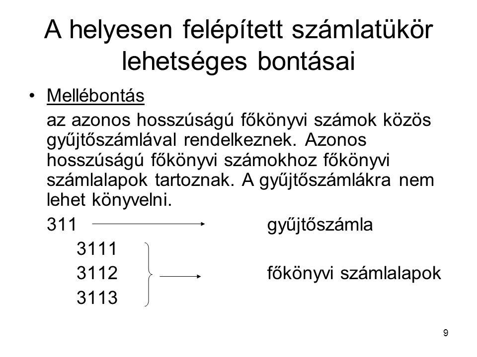 9 A helyesen felépített számlatükör lehetséges bontásai Mellébontás az azonos hosszúságú főkönyvi számok közös gyűjtőszámlával rendelkeznek. Azonos ho