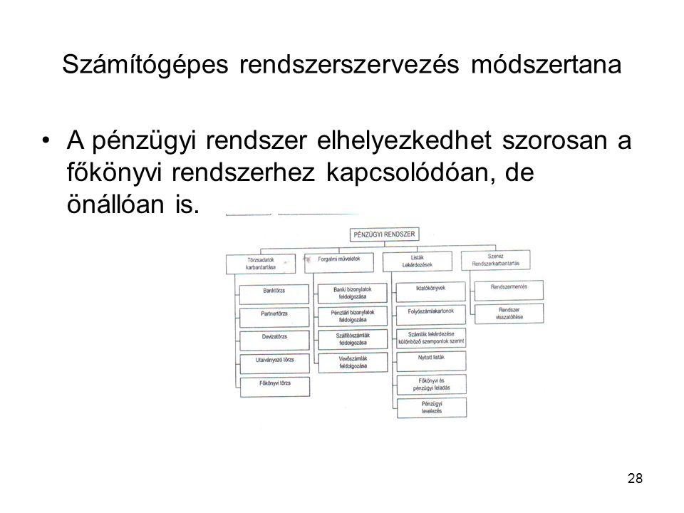 28 Számítógépes rendszerszervezés módszertana A pénzügyi rendszer elhelyezkedhet szorosan a főkönyvi rendszerhez kapcsolódóan, de önállóan is.