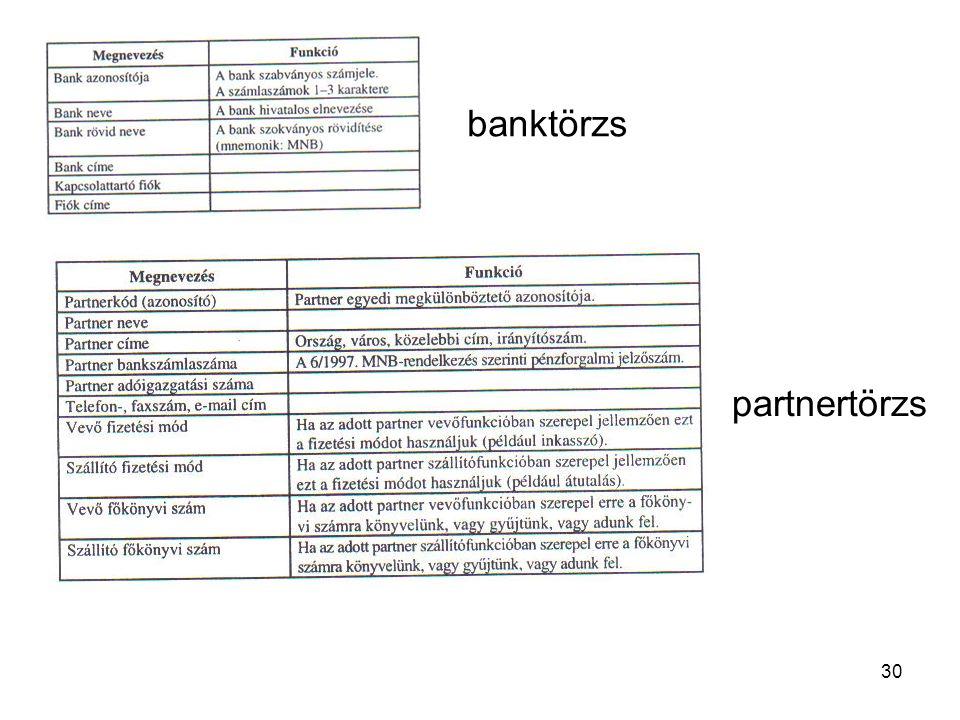 30 banktörzs partnertörzs