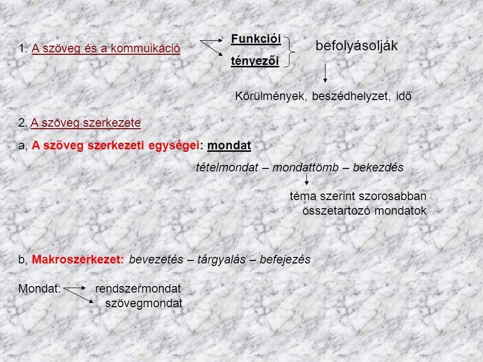 1. A szöveg és a kommuikáció befolyásolják Körülmények, beszédhelyzet, idő 2. A szöveg szerkezete a, A szöveg szerkezeti egységei: mondat tételmondat