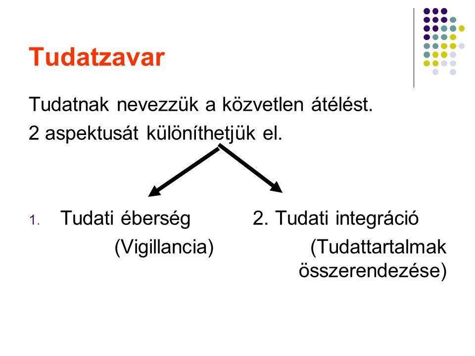 Tudatzavar Tudatnak nevezzük a közvetlen átélést. 2 aspektusát különíthetjük el. 1. Tudati éberség 2. Tudati integráció (Vigillancia) (Tudattartalmak