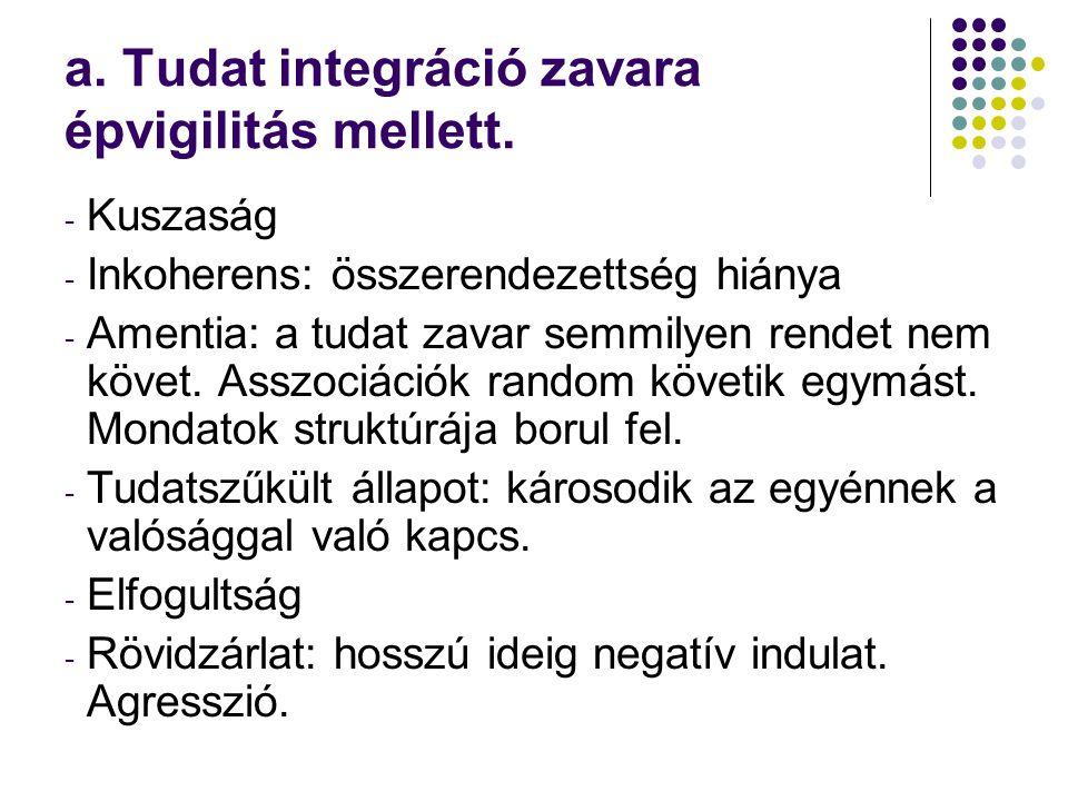 b.Tudat vigilitás és integráció együttes zavara - Kuszaság: szórakozott.