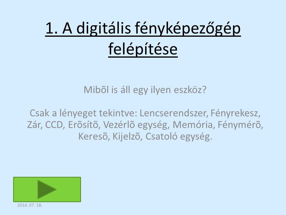 1. A digitális fényképezőgép felépítése Mibõl is áll egy ilyen eszköz? Csak a lényeget tekintve: Lencserendszer, Fényrekesz, Zár, CCD, Erõsítõ, Vezérl