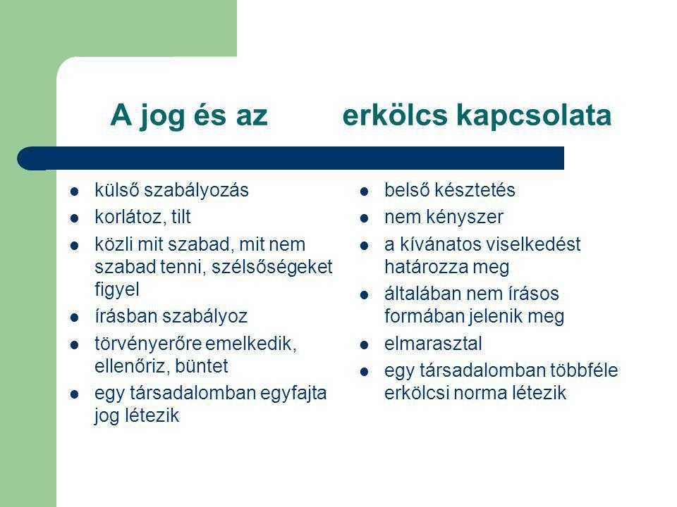Etika területei Általános etika Konkrét etika Szaketika
