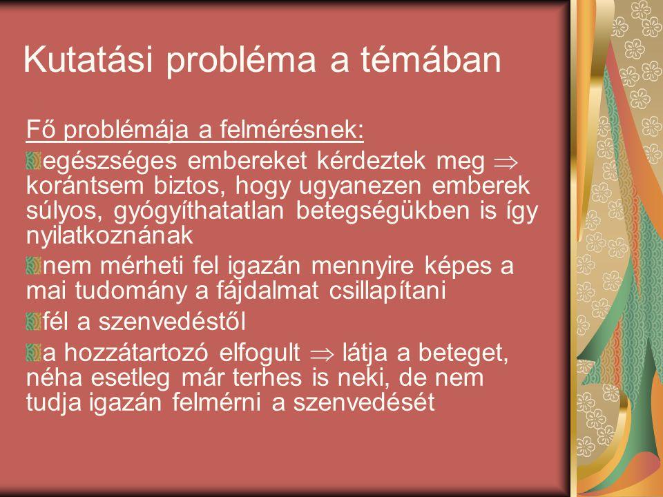 Az eutanázia kérdéssel az Egészségügyi Tudományos Tanács (ETT) és a Magyar Orvosi Kamara Etikai Kollégiuma (MOKEK) is foglalkozott.