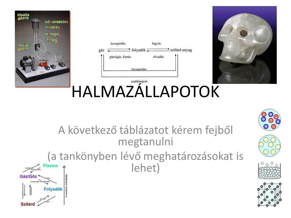 ÉRDEKES LINKEK http://phet.colorado.edu/en/simulations/category/physics (EZ UGYAN ANGOL NYELVŰ, de hát Önök jól tudnak angolul!) www.sdt.sulinet.hu http://www.szertar.com/ http://realika.educatio.hu/ http://metal.elte.hu/~phexp (kísérletek) Dr.
