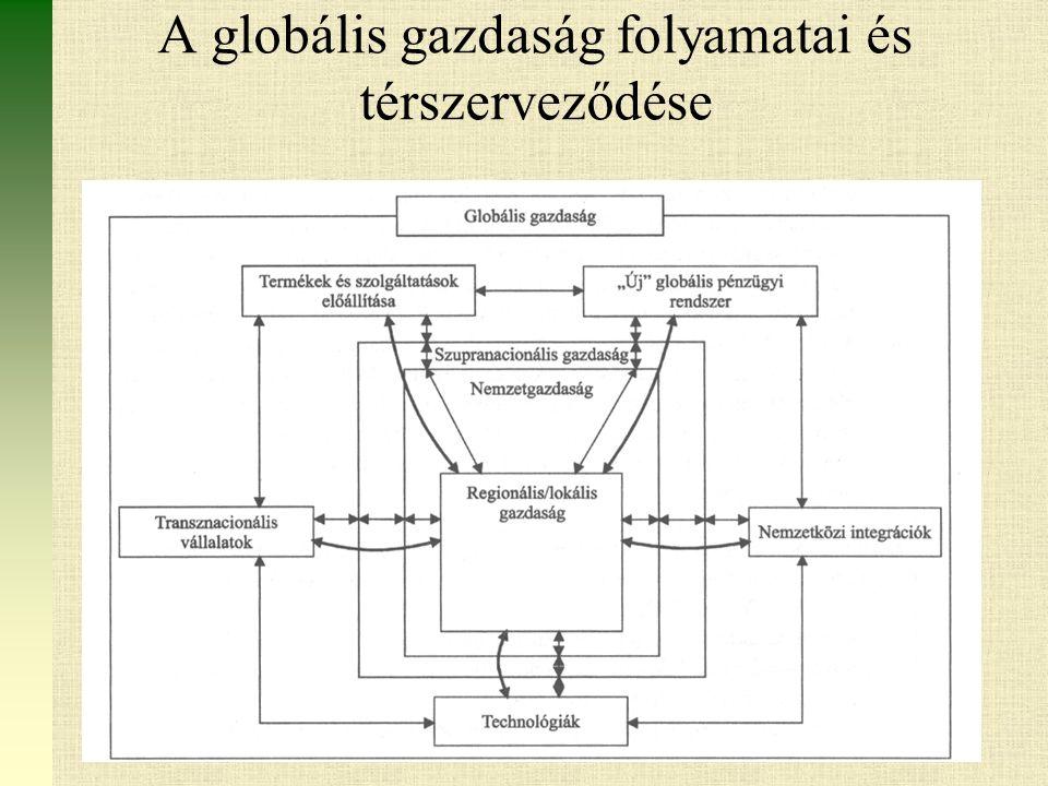 A globális gazdaság folyamatai és térszerveződése