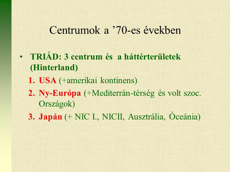 Centrumok a '70-es években TRIÁD: 3 centrum és a háttérterületek (Hinterland) 1.USA (+amerikai kontinens) 2.Ny-Európa (+Mediterrán-térség és volt szoc.