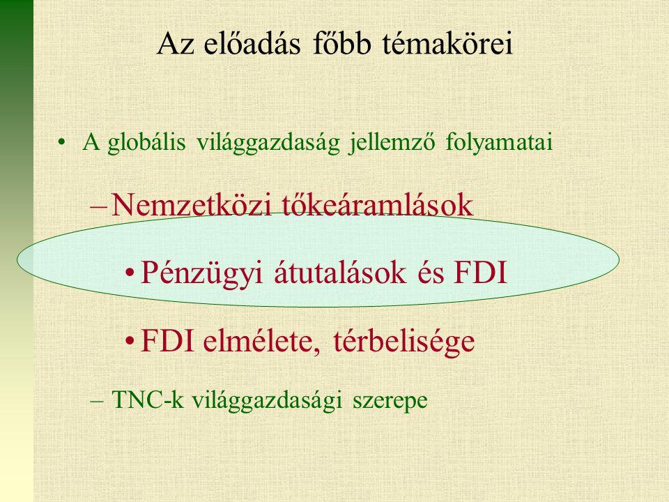 Az előadás főbb témakörei A globális világgazdaság jellemző folyamatai –Nemzetközi tőkeáramlások Pénzügyi átutalások és FDI FDI elmélete, térbelisége –TNC-k világgazdasági szerepe