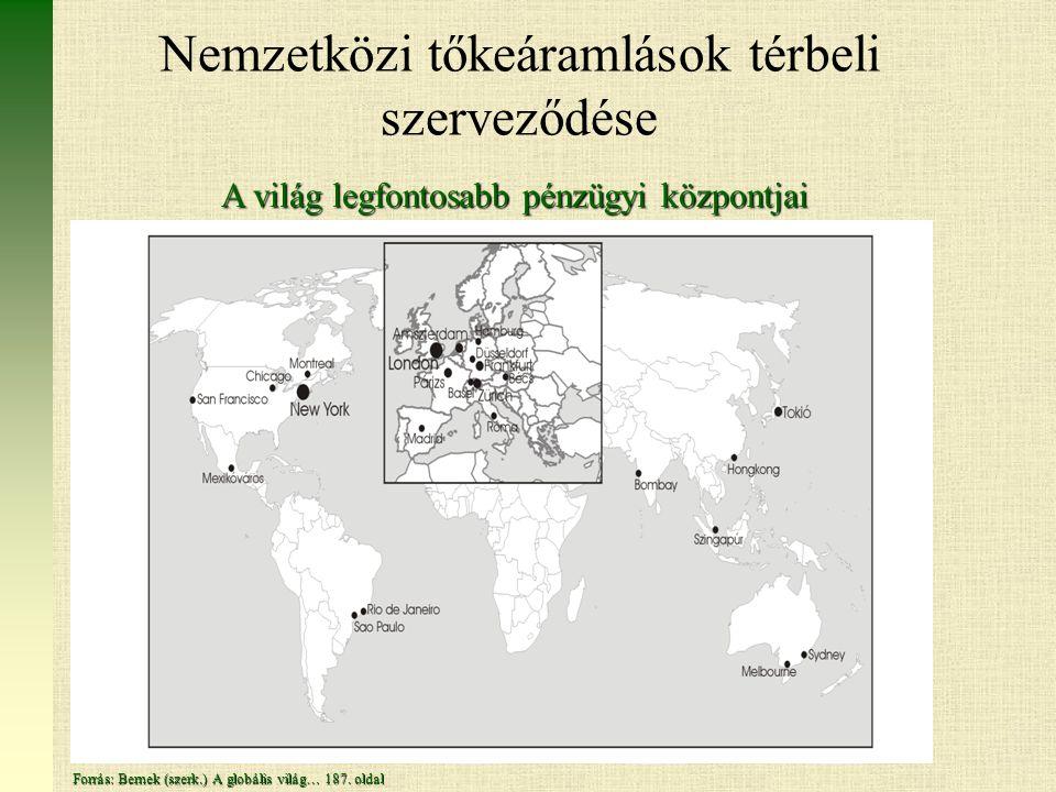 Nemzetközi tőkeáramlások térbeli szerveződése Forrás: Bernek (szerk.) A globális világ… 187.