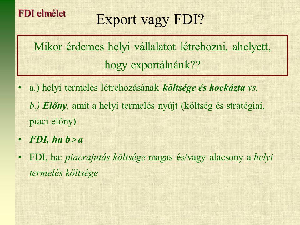 Export vagy FDI.a.) helyi termelés létrehozásának költsége és kockázta vs.