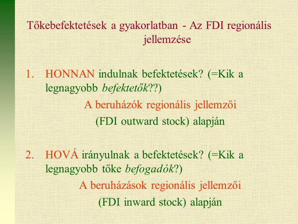 Tőkebefektetések a gyakorlatban - Az FDI regionális jellemzése 1.HONNAN indulnak befektetések.