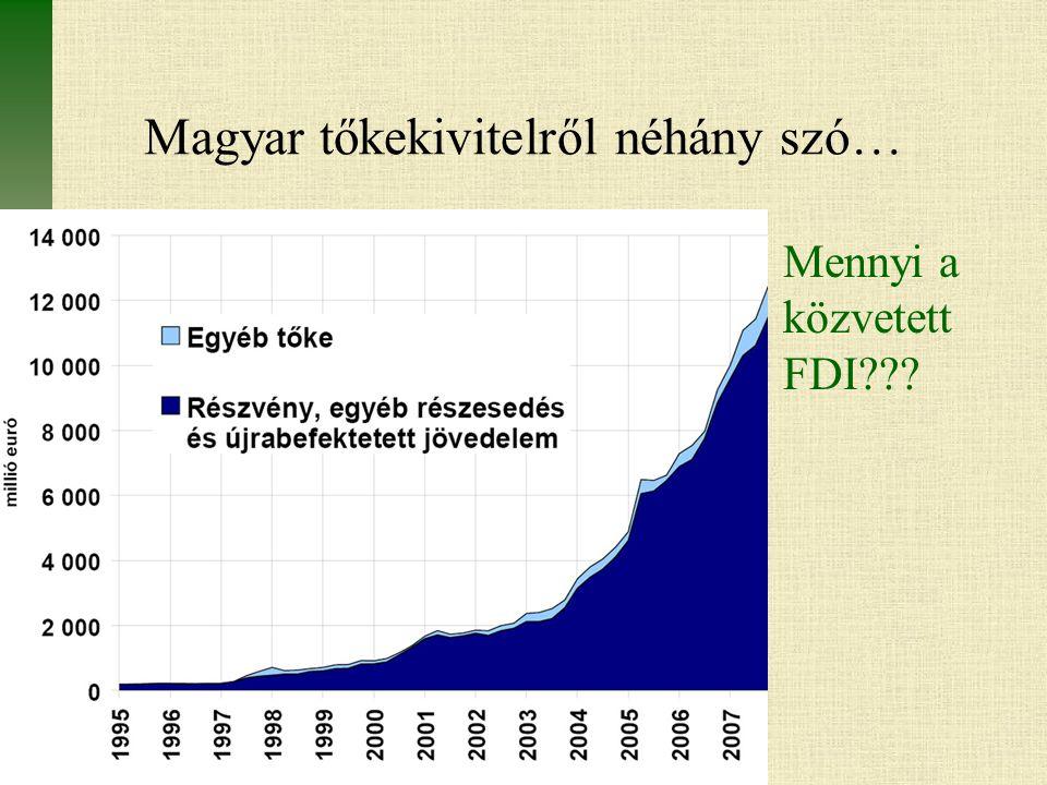 Magyar tőkekivitelről néhány szó… Mennyi a közvetett FDI???