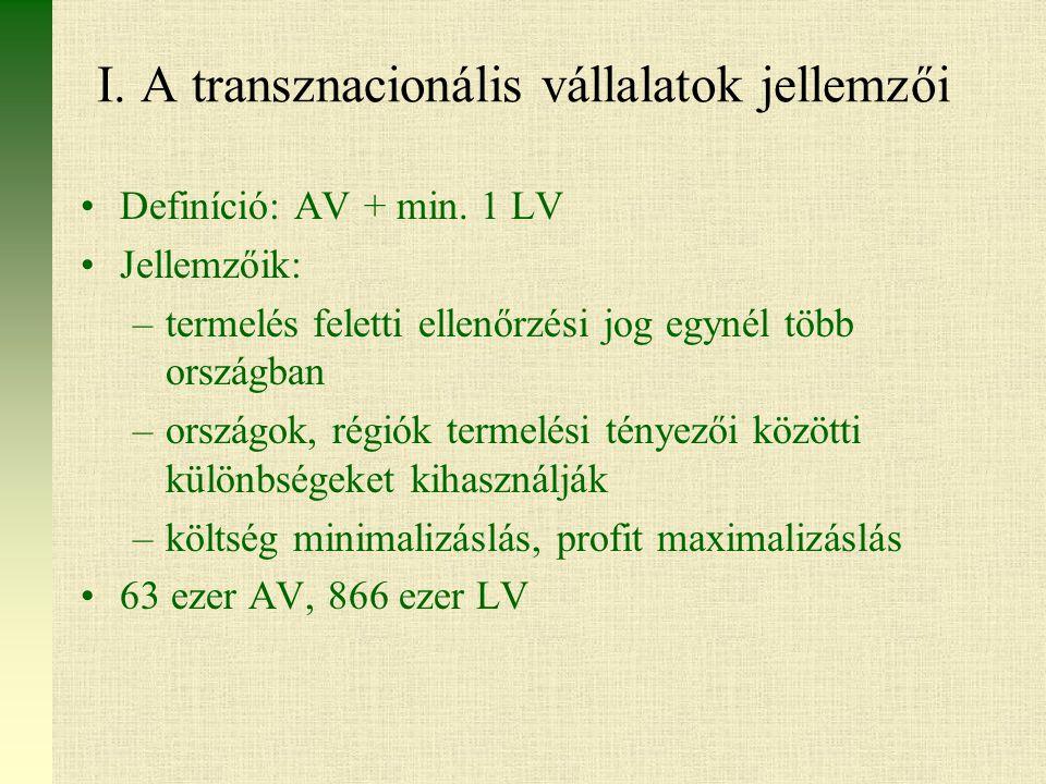 I.A transznacionális vállalatok jellemzői Definíció: AV + min.