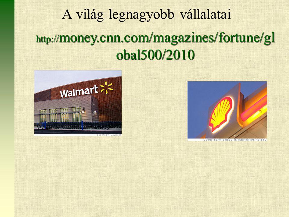 A világ legnagyobb vállalatai http:// money.cnn.com/magazines/fortune/gl obal500/2010