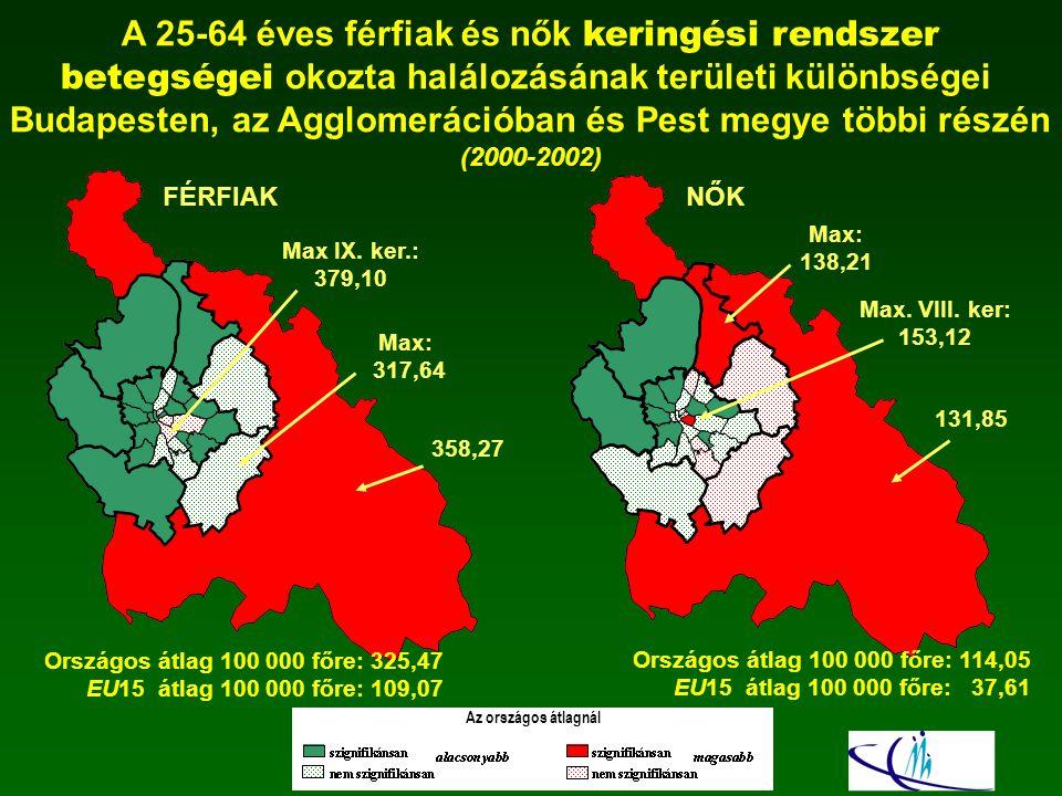 A 25-64 éves férfiak és nők keringési rendszer betegségei okozta halálozásának területi különbségei Budapesten, az Agglomerációban és Pest megye többi