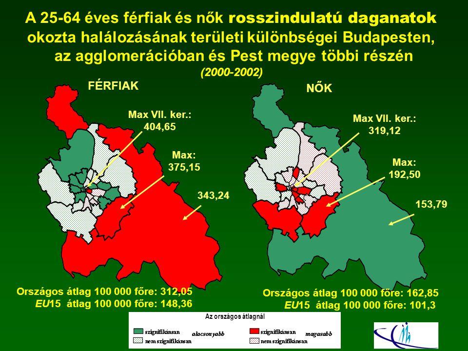 A 25-64 éves férfiak és nők rosszindulatú daganatok okozta halálozásának területi különbségei Budapesten, az agglomerációban és Pest megye többi részé