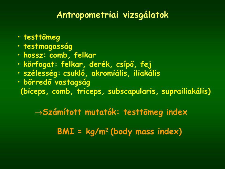 testtömeg testmagasság hossz: comb, felkar körfogat: felkar, derék, csípő, fej szélesség: csukló, akromiális, iliakális bőrredő vastagság (biceps, comb, triceps, subscapularis, suprailiakális) Antropometriai vizsgálatok  Számított mutatók: testtömeg index BMI = kg/m 2 (body mass index)