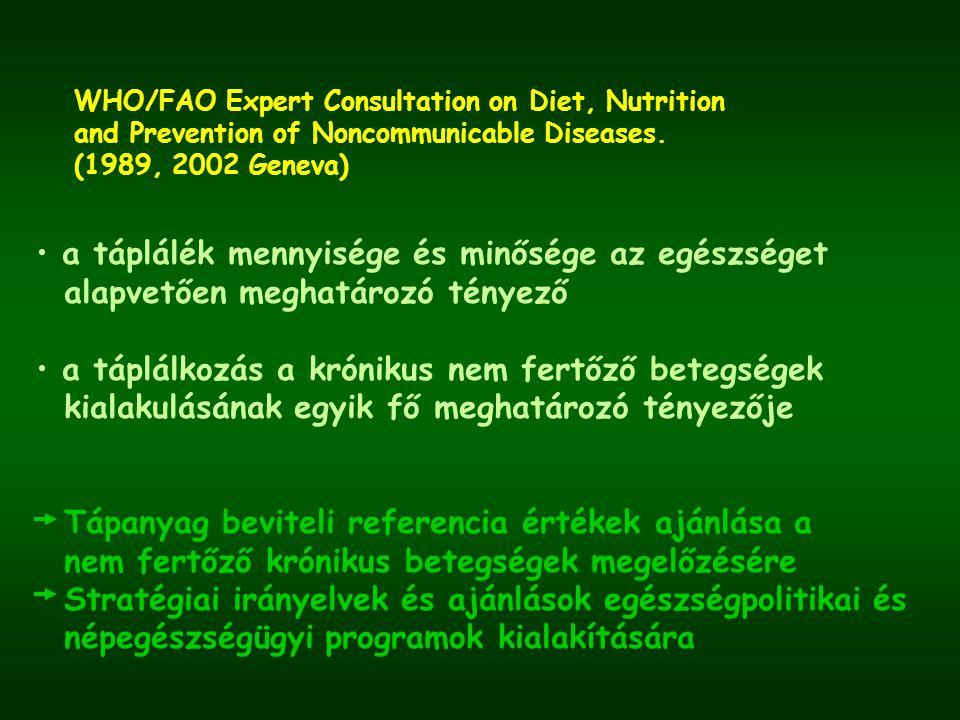 A SZÍV- ÉS ÉRRENDSZERI BETEGSÉGEK MEGELŐZÉSE alacsony (telített) zsírtartalmú táplálkozás - a telített és a transz zsírsavak csökkent bevitele - az egyszeresen telítetlen zsírsavak fokozott bevitele - a táplálékból származó koleszterin csökkent bevitele magas komplex szénhidrát tartalmú tápl.