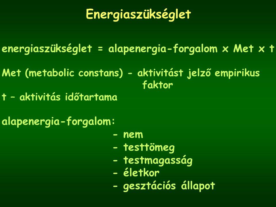 Energiaszükséglet energiaszükséglet = alapenergia-forgalom x Met x t Met (metabolic constans) - aktivitást jelző empirikus faktor t – aktivitás időtartama alapenergia-forgalom: - nem - testtömeg - testmagasság - életkor - gesztációs állapot