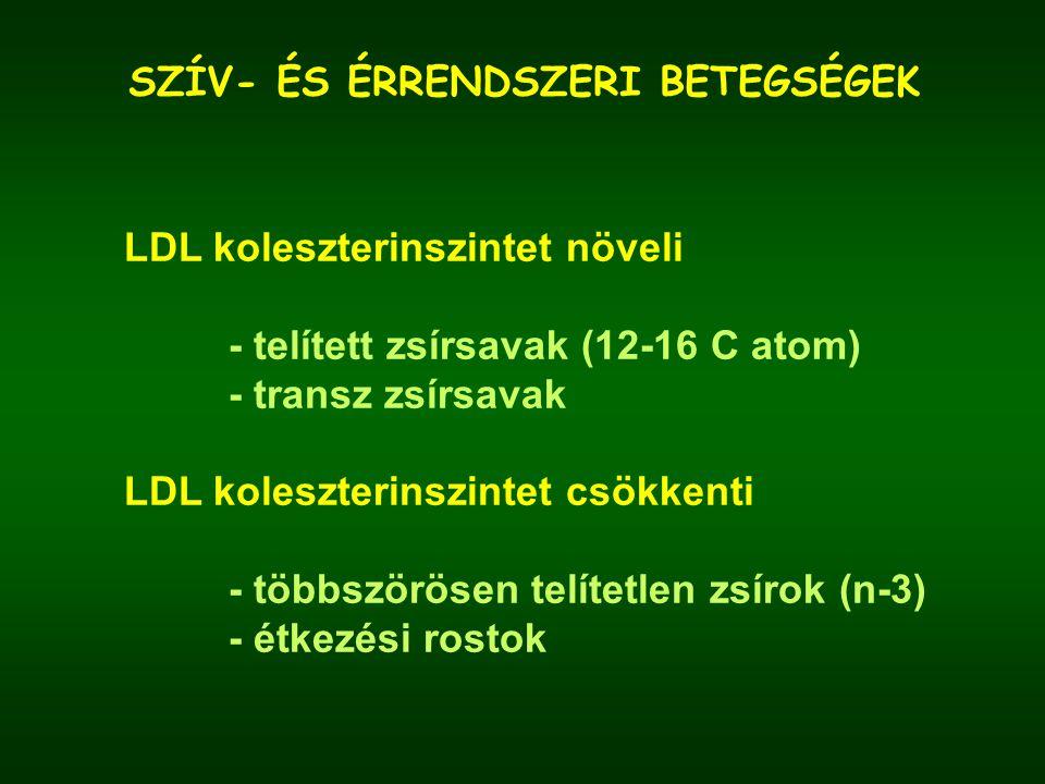 SZÍV- ÉS ÉRRENDSZERI BETEGSÉGEK LDL koleszterinszintet növeli - telített zsírsavak (12-16 C atom) - transz zsírsavak LDL koleszterinszintet csökkenti - többszörösen telítetlen zsírok (n-3) - étkezési rostok