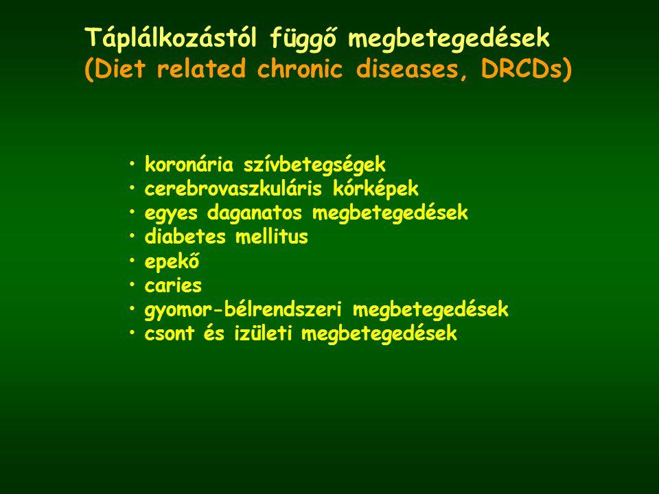 Krónikus gasztrointesztinális megbetegedések diverticulosis (40 év feletti lakosság 20%-a) aranyér székrekedés (felnőttek 10%-a, idősek 20%-a) epekő (fiatal felnőttek 5%-a, idősebbek 30%-a)