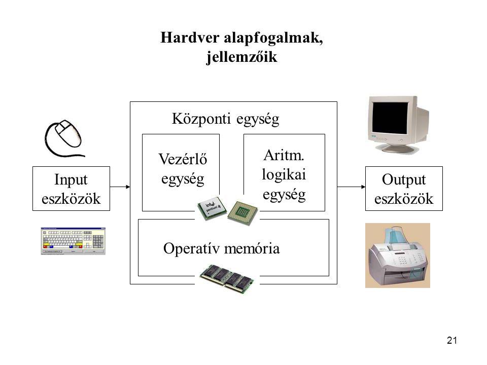 21 Hardver alapfogalmak, jellemzőik Központi egység Operatív memória Vezérlő egység Aritm. logikai egység Output eszközök Input eszközök