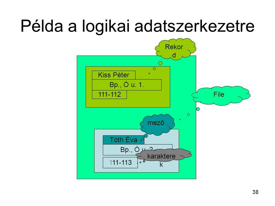 38 Példa a logikai adatszerkezetre Kiss Péter Bp., Ó u. 1. 111-112 Tóth Éva Bp., Ó u. 2. 111-113 File Rekor d mező karaktere k