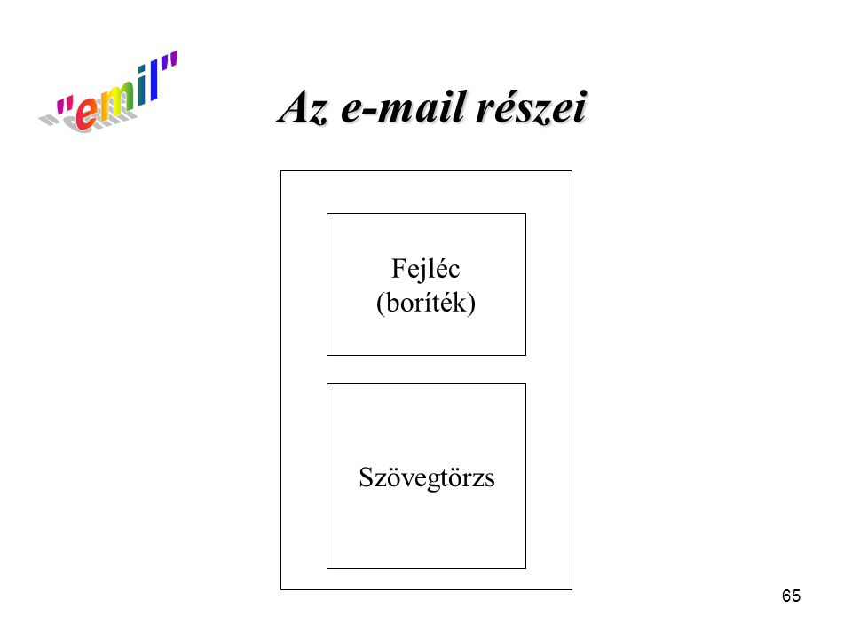 65 Az e-mail részei Fejléc (boríték) Szövegtörzs