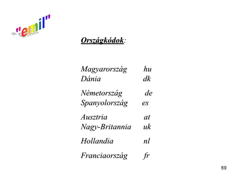 69 Országkódok: Magyarország hu Dánia dk Németország de Spanyolország es Ausztria at Nagy-Britannia uk Hollandia nl Franciaország fr