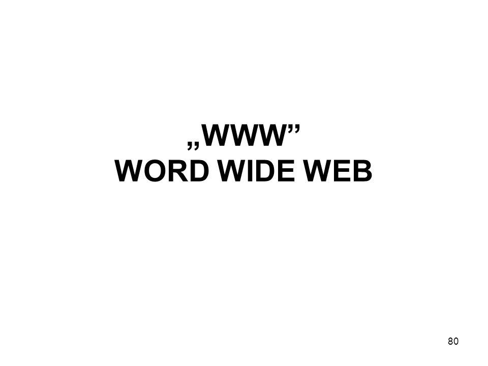 """80 """"WWW"""" WORD WIDE WEB"""