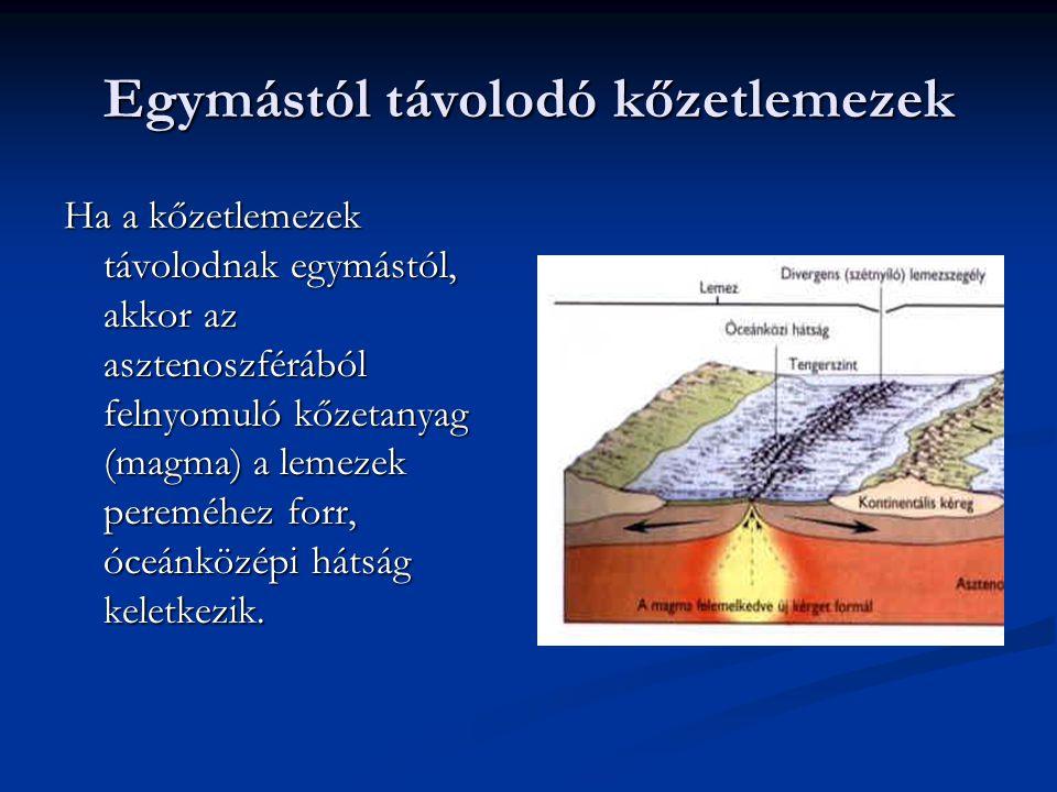 Egymástól távolodó kőzetlemezek Ha a kőzetlemezek távolodnak egymástól, akkor az asztenoszférából felnyomuló kőzetanyag (magma) a lemezek pereméhez fo