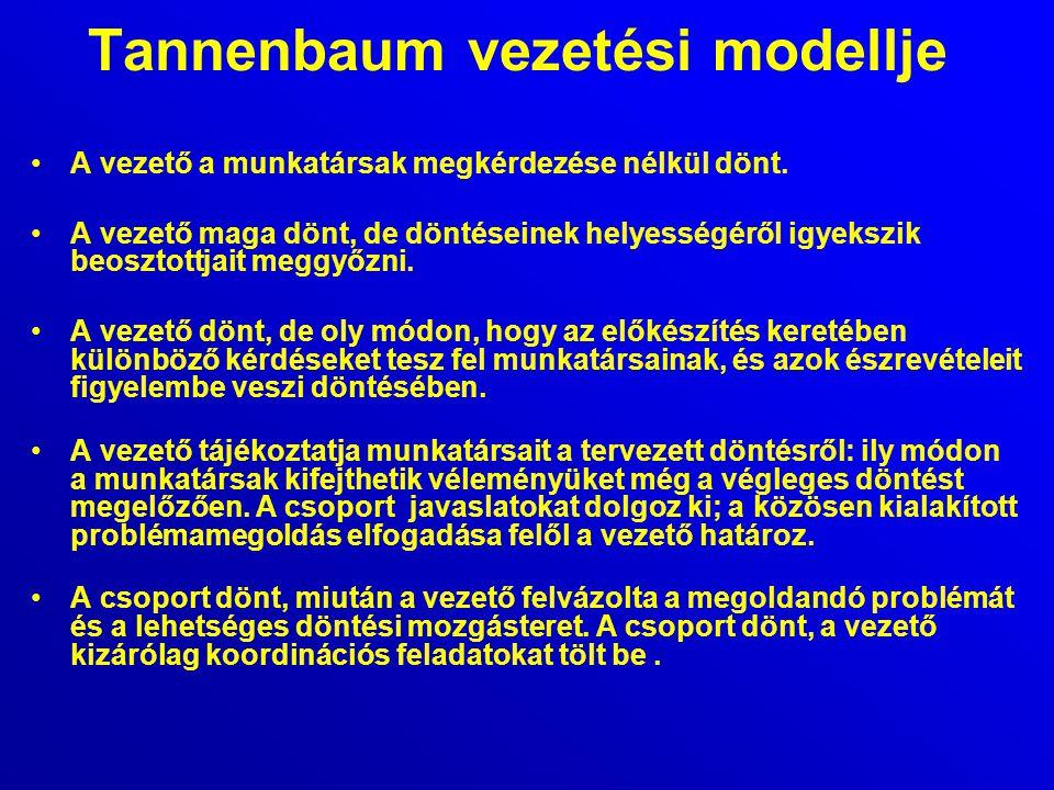 Tannenbaum vezetési modellje A vezető a munkatársak megkérdezése nélkül dönt. A vezető maga dönt, de döntéseinek helyességéről igyekszik beosztottjait