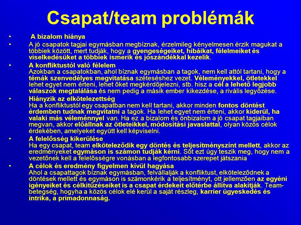 Csapat/team problémák A bizalom hiánya A jó csapatok tagjai egymásban megbíznak, érzelmileg kényelmesen érzik magukat a többiek között, mert tudják, h