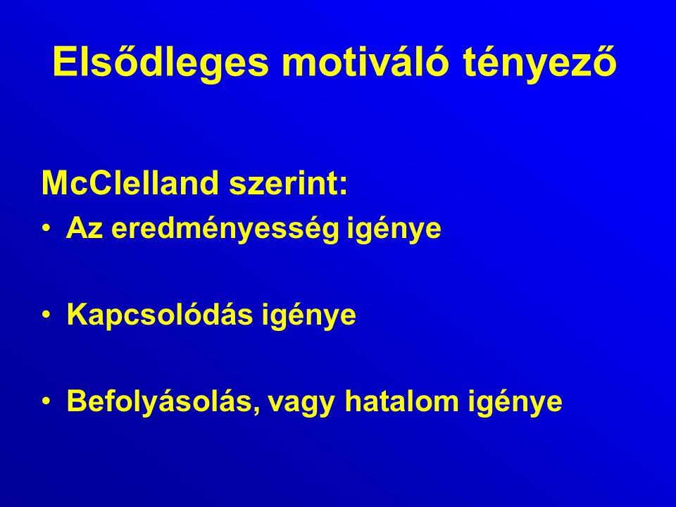 Elsődleges motiváló tényező McClelland szerint: Az eredményesség igénye Kapcsolódás igénye Befolyásolás, vagy hatalom igénye