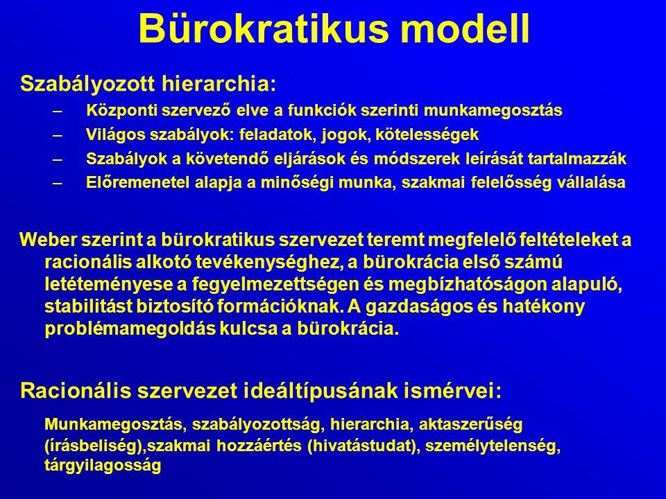Bürokratikus modell Szabályozott hierarchia: –Központi szervező elve a funkciók szerinti munkamegosztás –Világos szabályok: feladatok, jogok, köteless