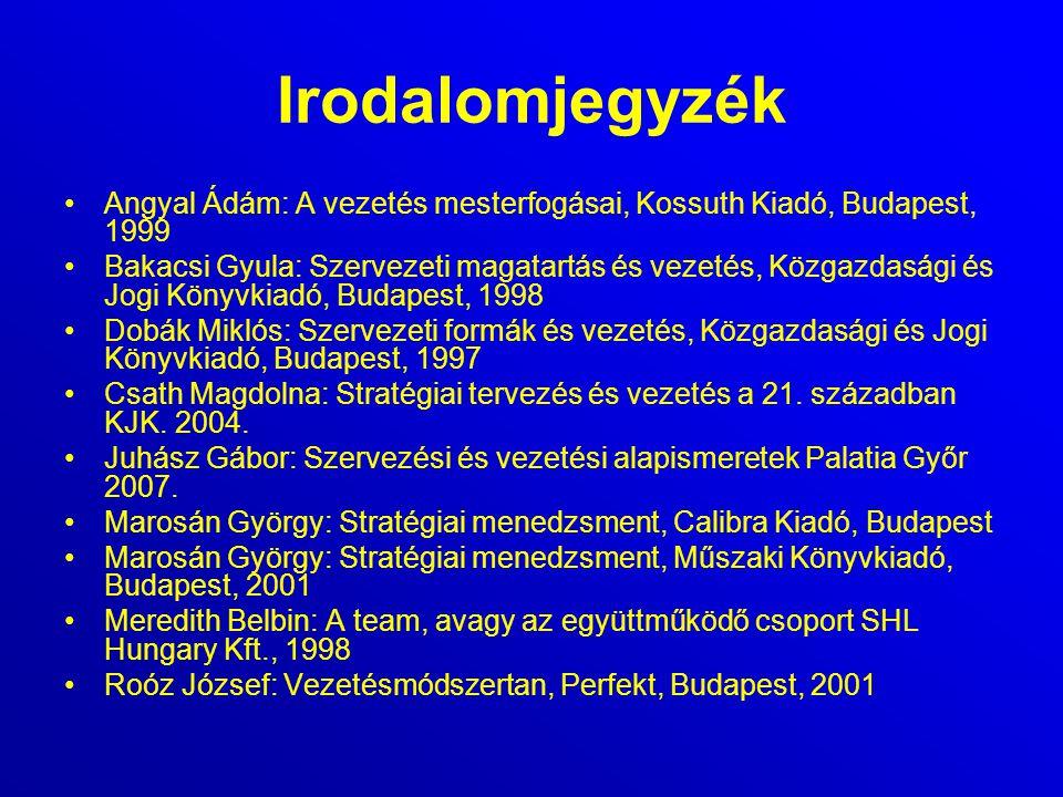 Irodalomjegyzék Angyal Ádám: A vezetés mesterfogásai, Kossuth Kiadó, Budapest, 1999 Bakacsi Gyula: Szervezeti magatartás és vezetés, Közgazdasági és J