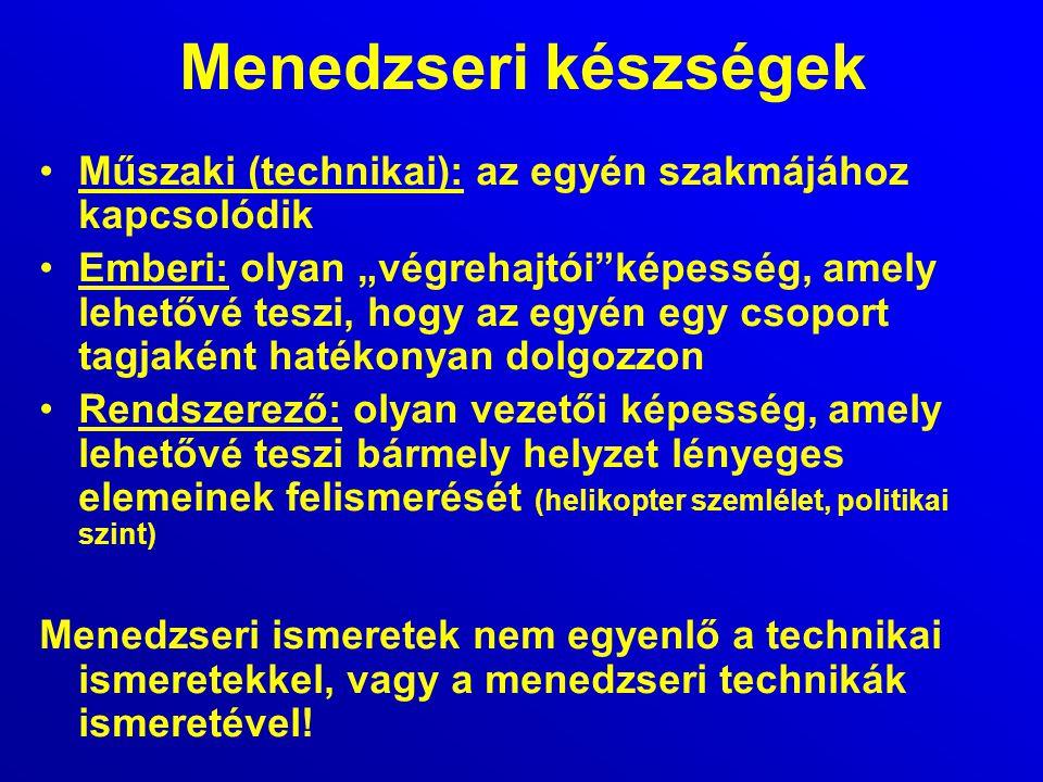 """Menedzseri készségek Műszaki (technikai): az egyén szakmájához kapcsolódik Emberi: olyan """"végrehajtói""""képesség, amely lehetővé teszi, hogy az egyén eg"""