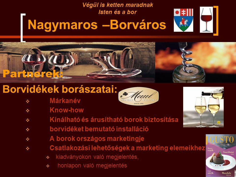 Nagymaros –Borváros Partnerek: Idegenforgalmi koordinációs szervezet:  Kapcsolattartás részvevők között  Tematikus rendezvény szervezés  borverseny