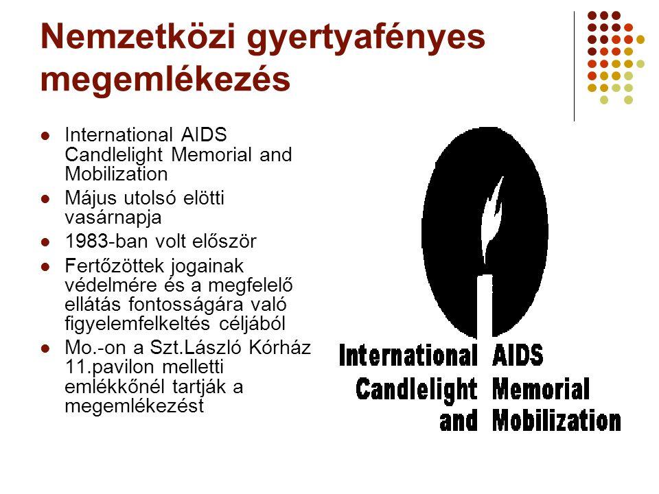Nemzetközi gyertyafényes megemlékezés International AIDS Candlelight Memorial and Mobilization Május utolsó elötti vasárnapja 1983-ban volt először Fertőzöttek jogainak védelmére és a megfelelő ellátás fontosságára való figyelemfelkeltés céljából Mo.-on a Szt.László Kórház 11.pavilon melletti emlékkőnél tartják a megemlékezést