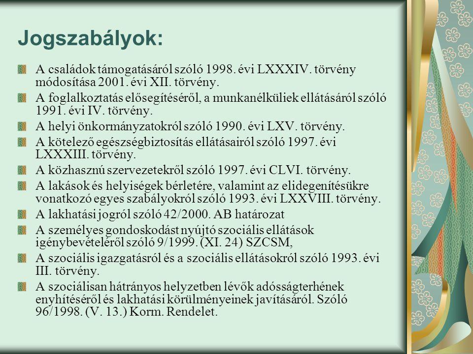 Jogszabályok: A családok támogatásáról szóló 1998.