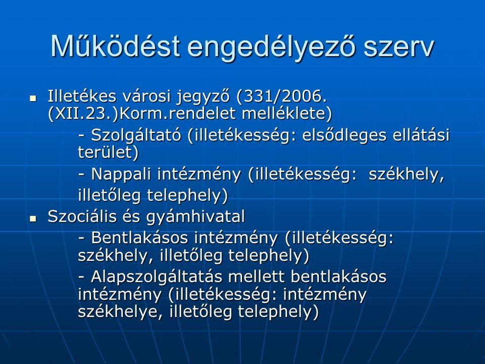 Működést engedélyező szerv Illetékes városi jegyző (331/2006. (XII.23.)Korm.rendelet melléklete) Illetékes városi jegyző (331/2006. (XII.23.)Korm.rend