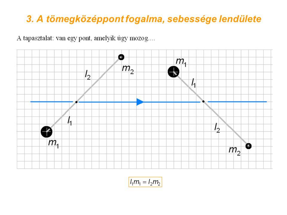 3. A tömegközéppont fogalma, sebessége lendülete