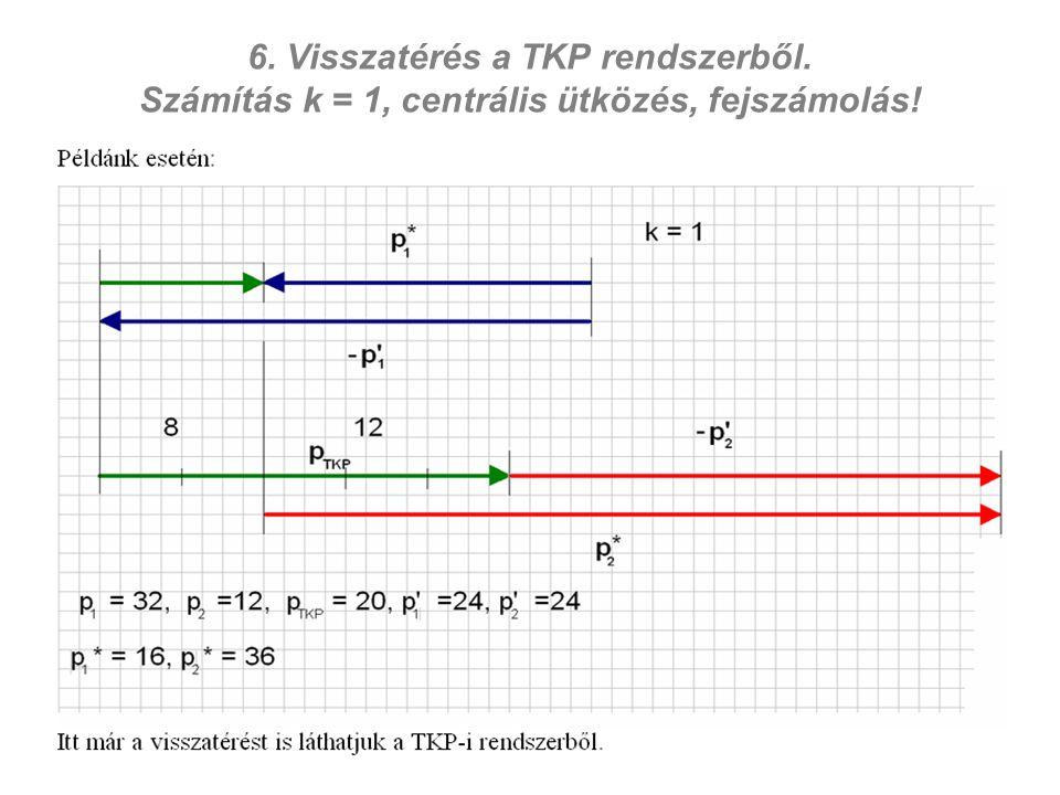 6. Visszatérés a TKP rendszerből. Számítás k = 1, centrális ütközés, fejszámolás!