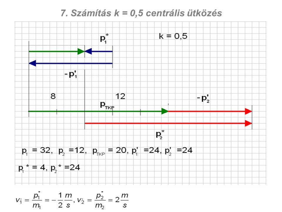 7. Számítás k = 0,5 centrális ütközés