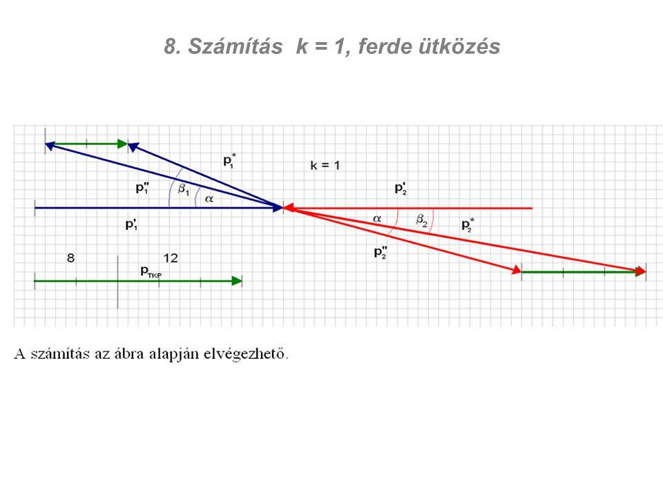 8. Számítás k = 1, ferde ütközés