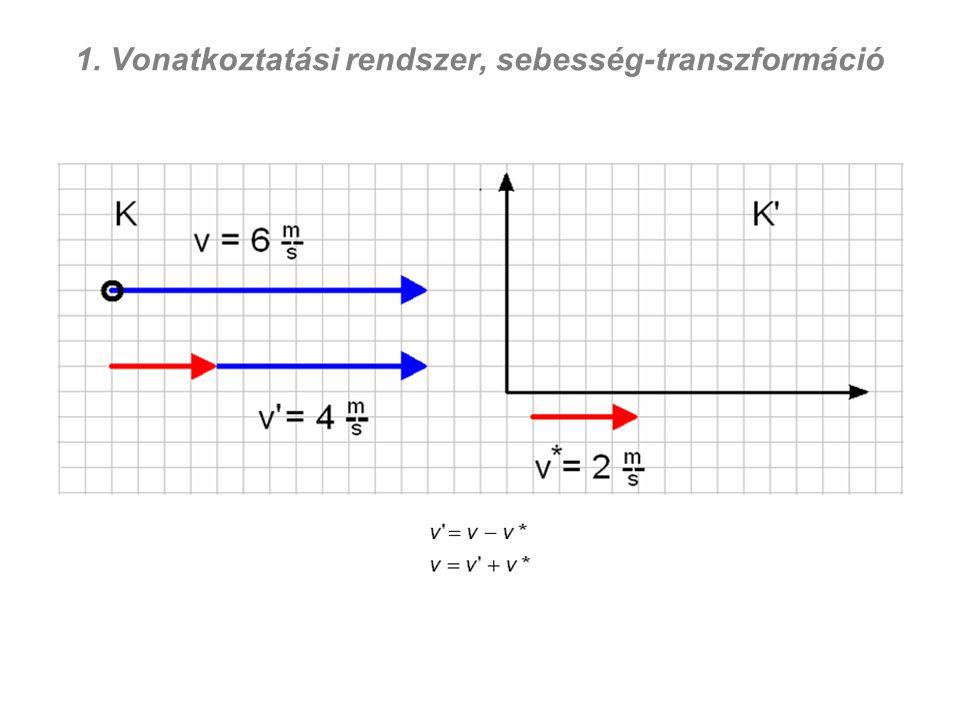1. Vonatkoztatási rendszer, sebesség-transzformáció
