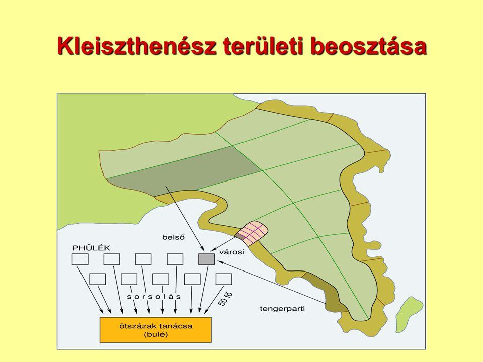 Kleiszthenész területi beosztása
