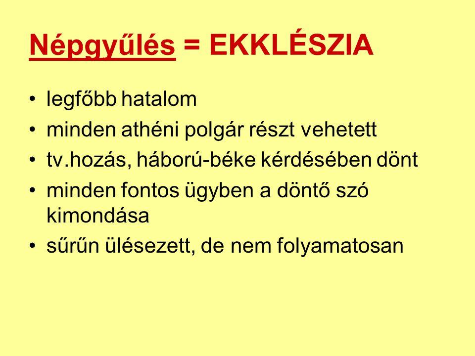 Népgyűlés = EKKLÉSZIA legfőbb hatalom minden athéni polgár részt vehetett tv.hozás, háború-béke kérdésében dönt minden fontos ügyben a döntő szó kimon