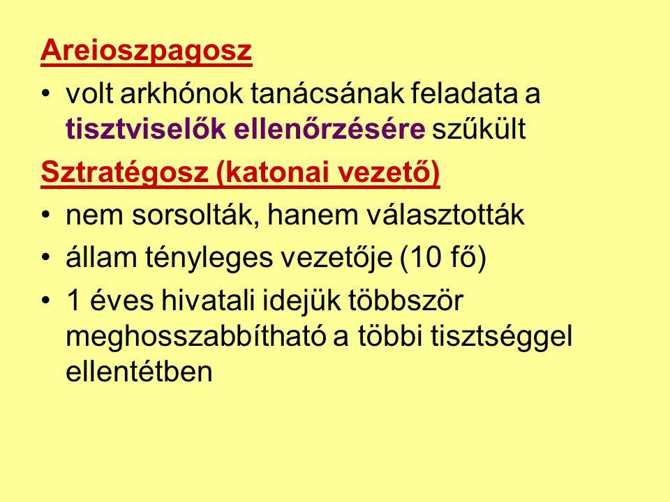 Areioszpagosz volt arkhónok tanácsának feladata a tisztviselők ellenőrzésére szűkült Sztratégosz (katonai vezető) nem sorsolták, hanem választották ál